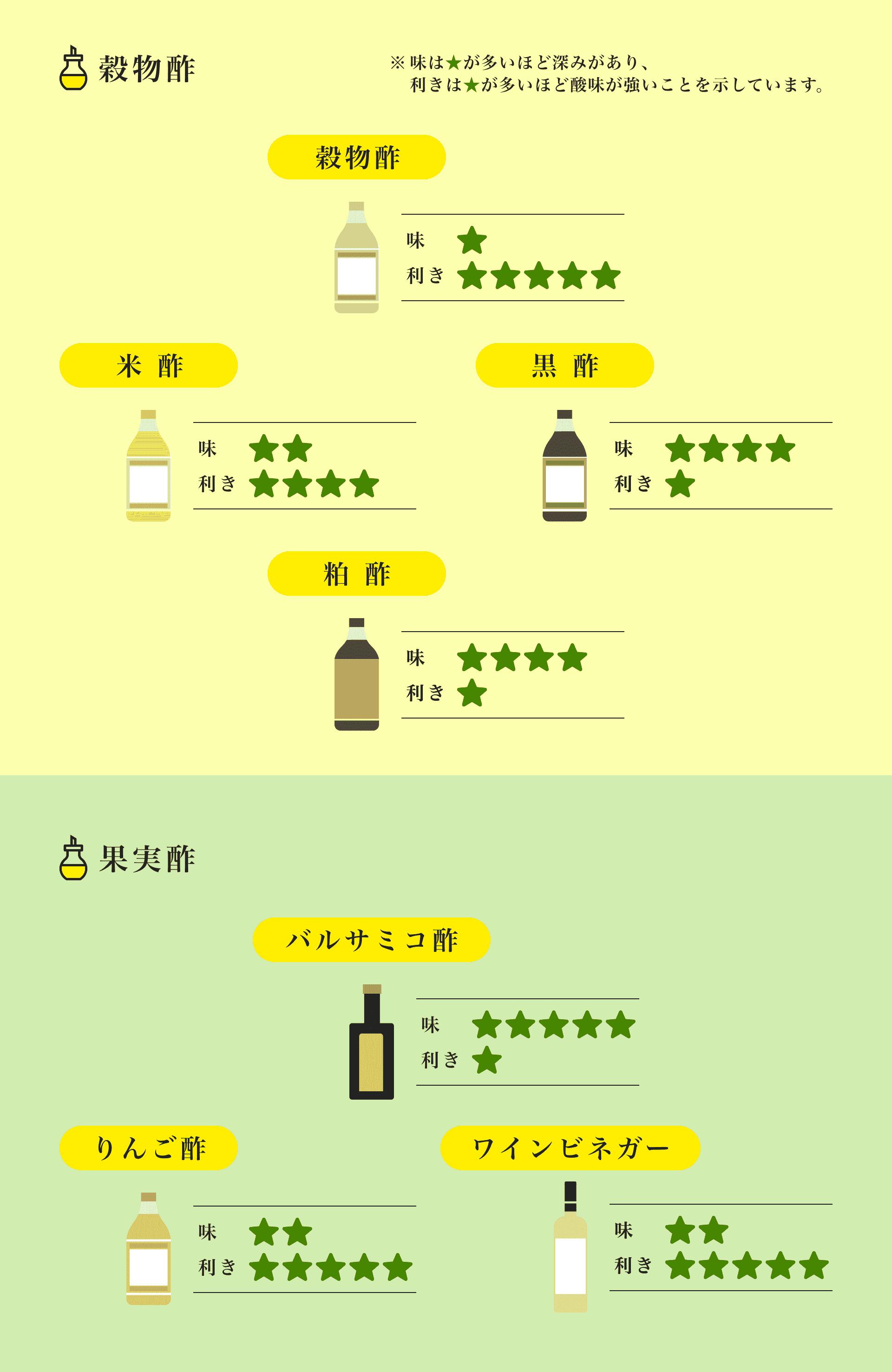 イラスト_お酢マップ