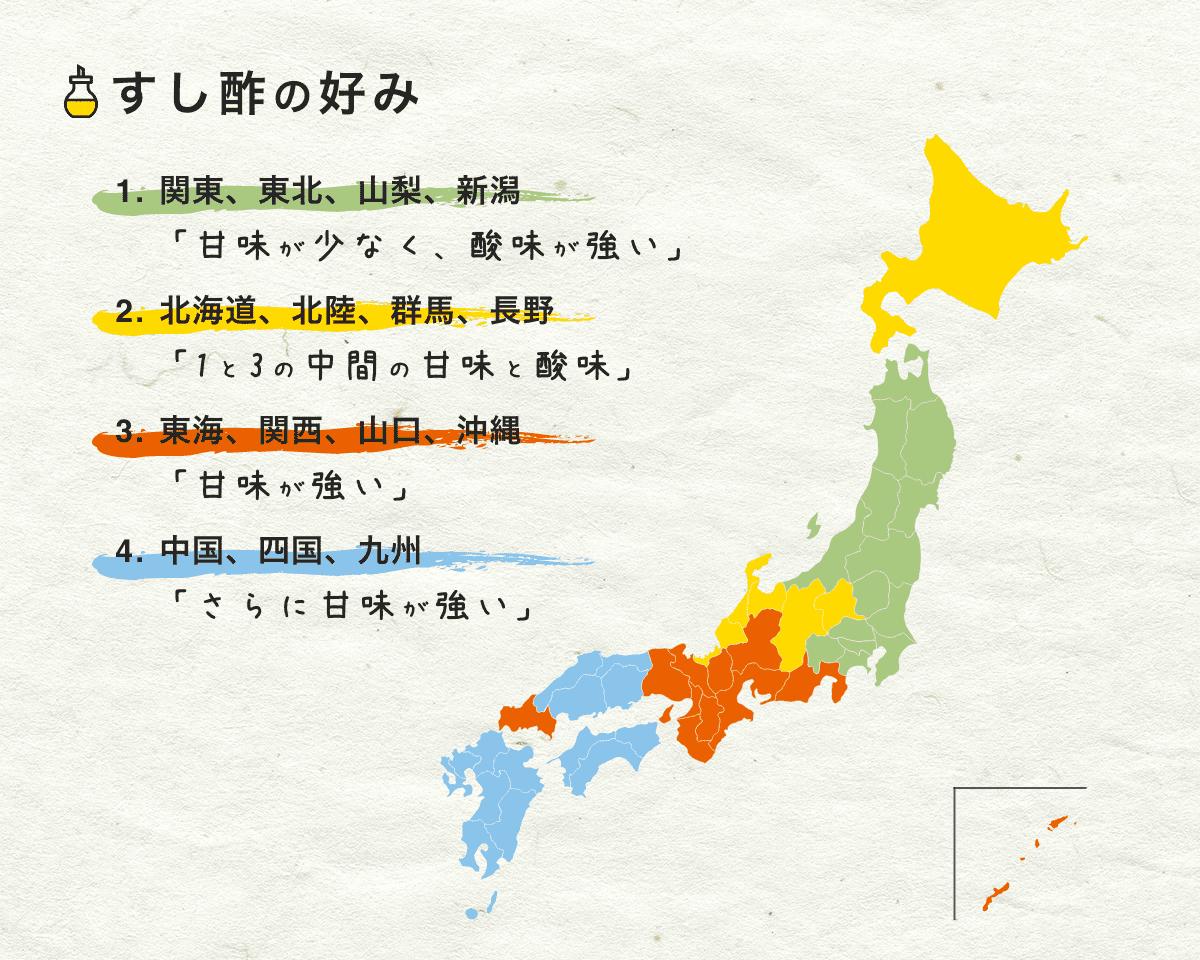 図_すし酢の好みの分類
